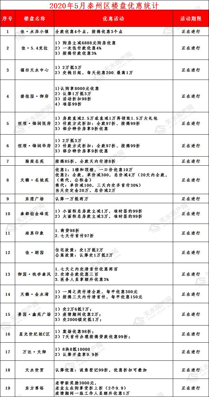 秦州优惠.png